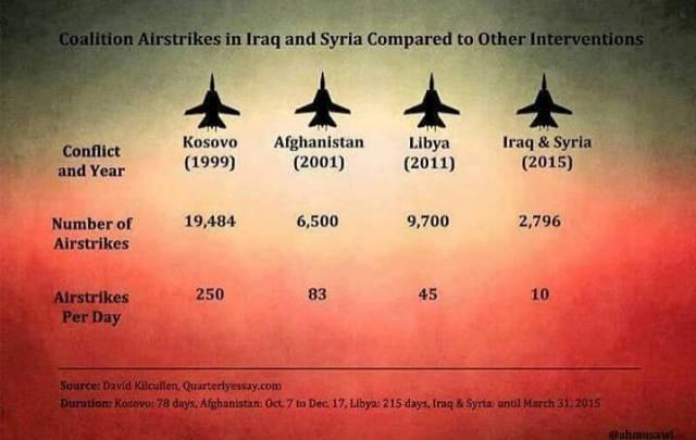 НАТО бомбардовао СР Југославију више него Либију, Ирак, Сирију и Авганистан заједно