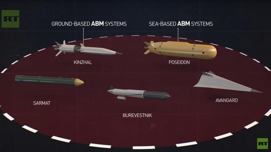 РТ: Враћање стратешке равнотеже - зашто Русији требају те страшне ракете