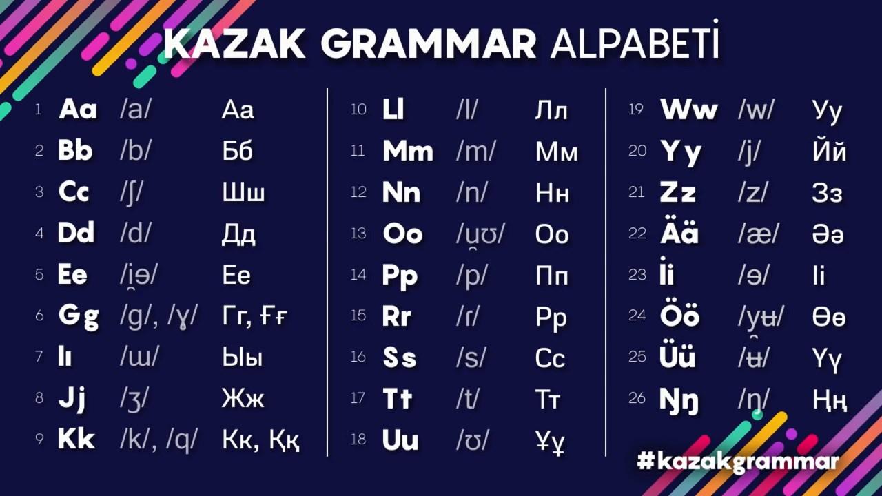 Казахстан са ћирилице прелази на латиницу