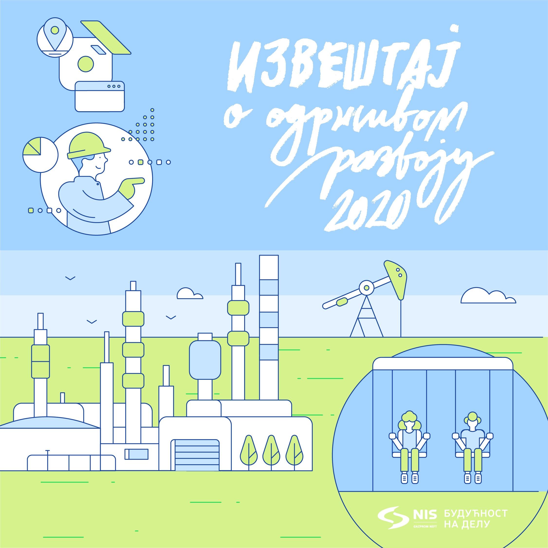 НИС објавио извештај  о одрживом развоју за 2020. годину