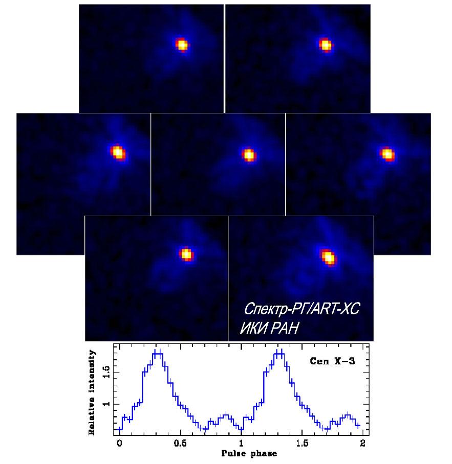 """Орбитална опсерваторија """"Спектар-РГ"""" послала рентгенски снимак пулсара Кентаур X-3"""