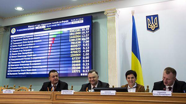 ЦИК украјине објавио резултате првог круга председничких избора